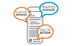 Best Lead Response System