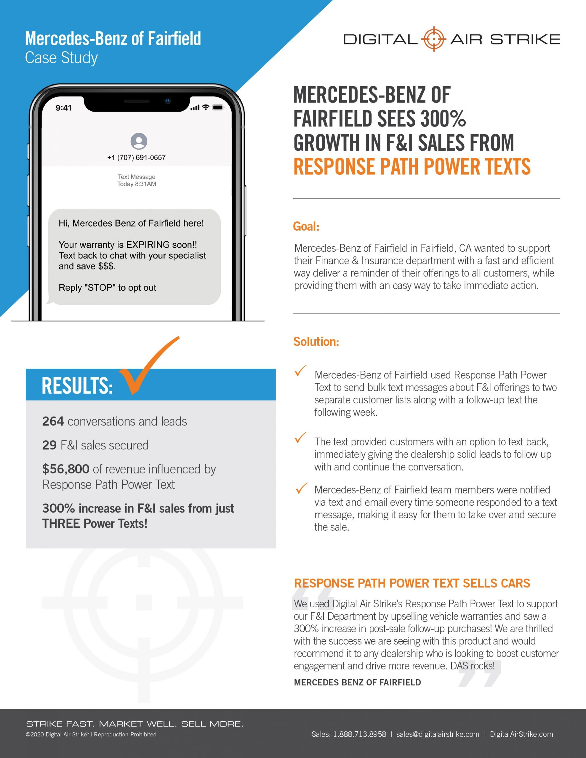 AI-Powered Bulk SMS Text Messages Deliver 300 Percent Finance & Insurance Sale Growth for Dealership – Digital Air Strike