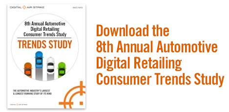 Download the 2020 Automotive Digital Retailing Consumer Trends Study